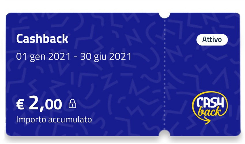 Cashback-stato-2021